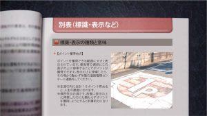 第Z水準 標識教本シリーズ【ポイント獲得地点】